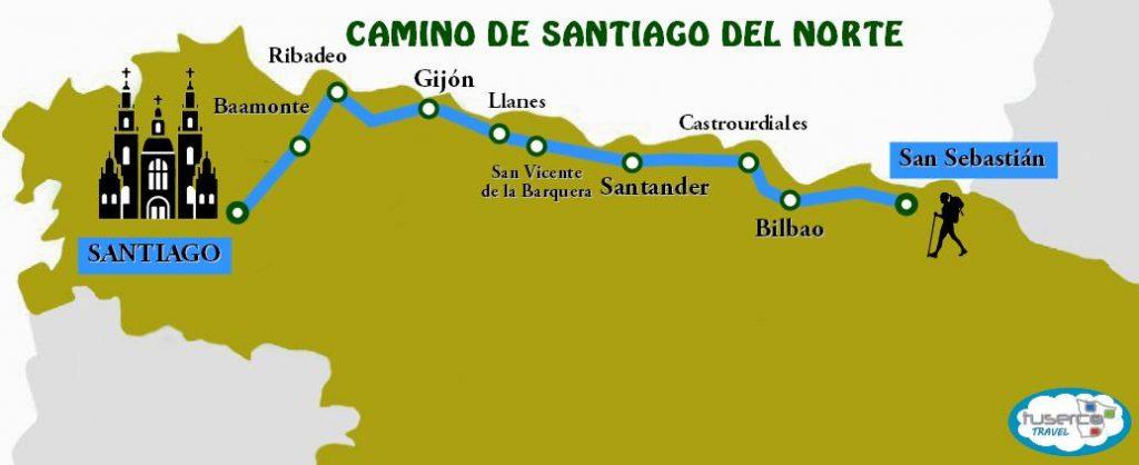 Camino de Santiago del Norte por tramos