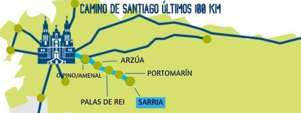CAMINO DE SANTIAGO ULTIMOS 100KM